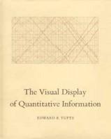 VisualDisplayQuantitativeInformation