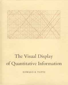 VisualDisplayQuantitativeInformation