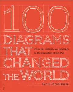 100-diagrams-that-changed-the-world