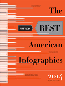 best-american-infographics-2014