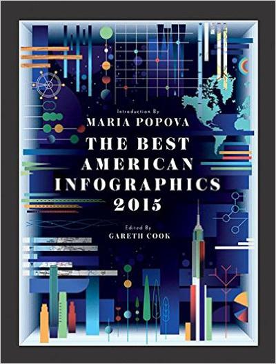 best-american-infographics-2015
